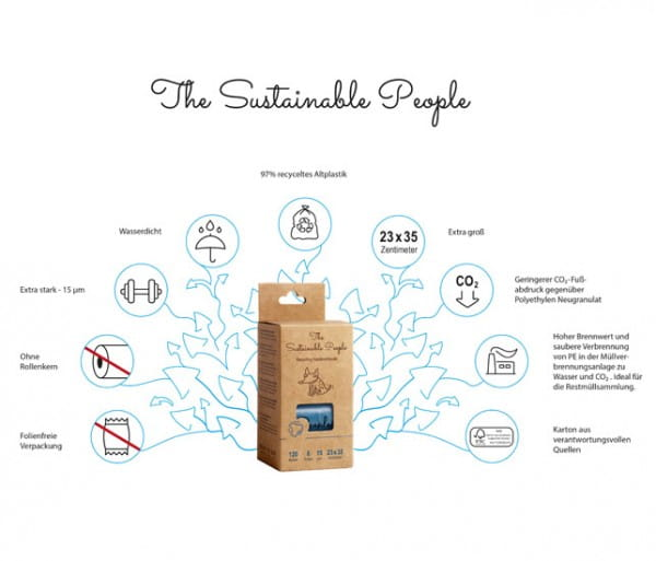 The Sustainable People Recycling Hundekotbeutel EXTRA DICK & EXTRA GROSS